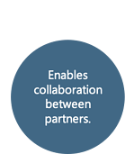 ShareFeature-COLLABORATE